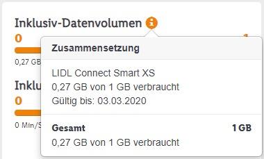 GSM Überwachungskamera Datenvolumen